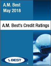 A.M. Best credit ratings