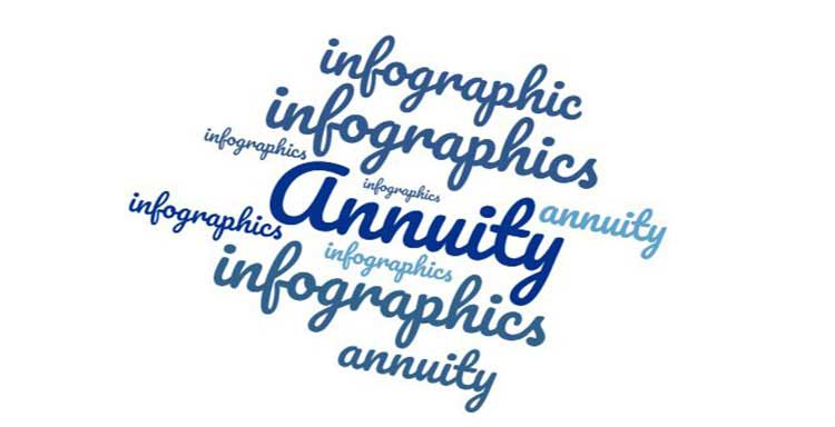 annuity infographics