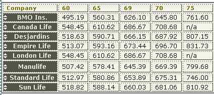 september 2013 male annuity rates