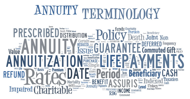 annuity terminology