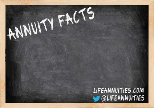 Annuity Facts