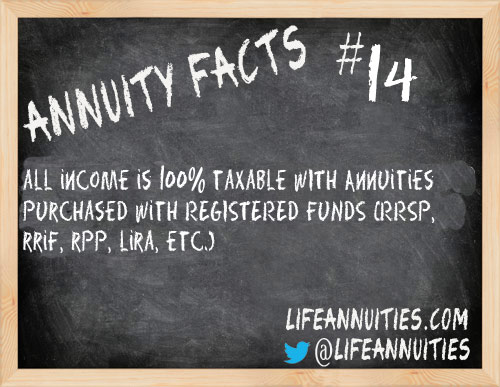 Annuity Facts #4
