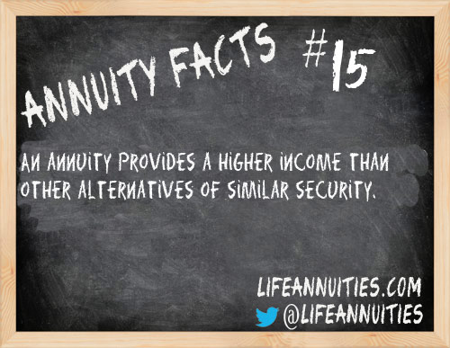 Annuity Facts #15