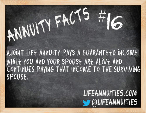 Annuity Facts #16