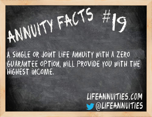 annuity facts 19