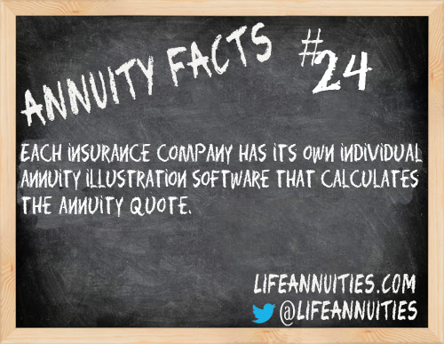 Annuity Facts # 24
