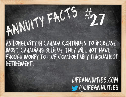 Annuity Facts # 27