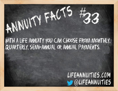 annuity facts 33