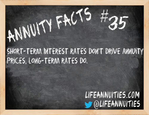 annuity facts 35