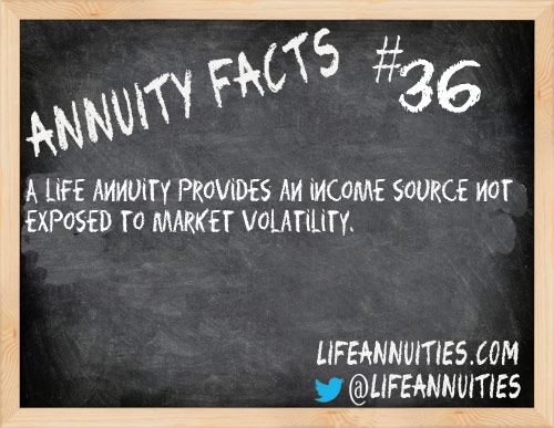 annuity facts 36