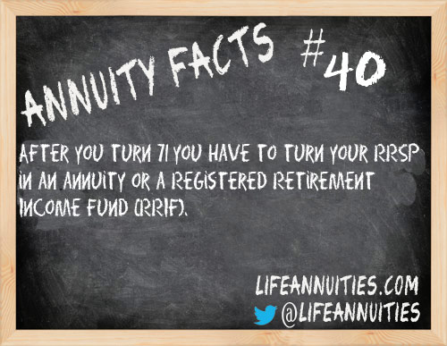 annuity facts 40