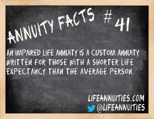 Annuity Facts #41