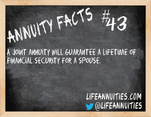 Annuity Facts # 43