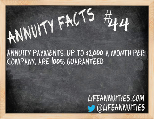 annuity facts 44