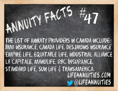 annuity facts 47
