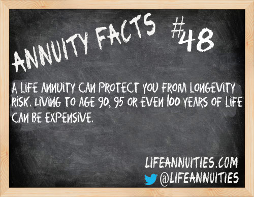 annuity facts 48