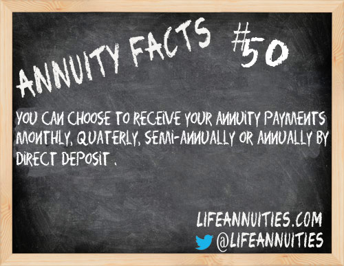 Annuity Facts #50