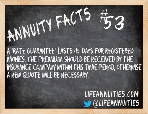 annuity facts 53
