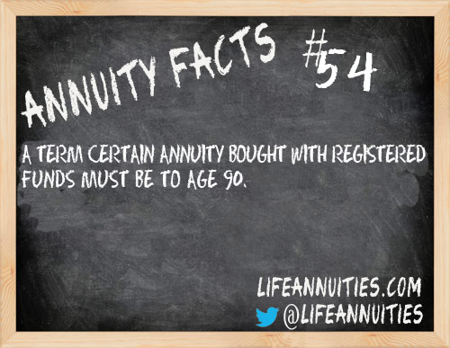 annuity facts 54