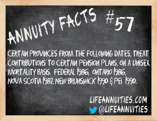 Annuity Facts # 57