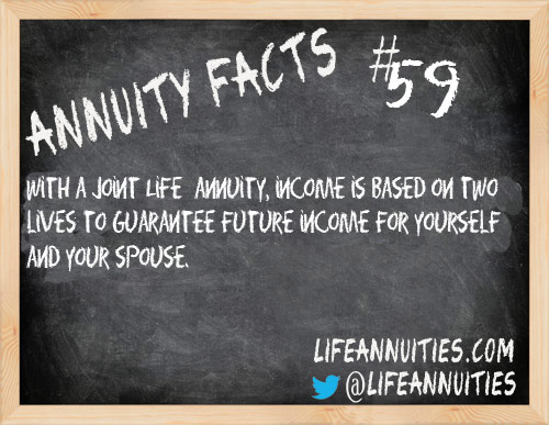 annuity facts 59
