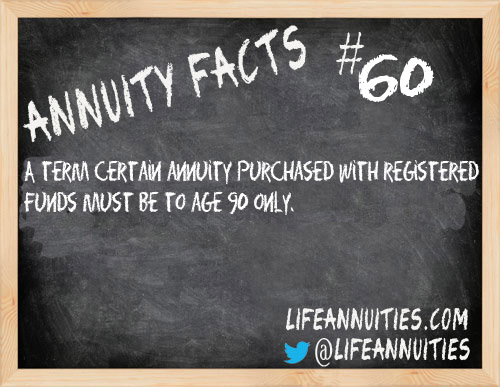 Annuity Facts #60