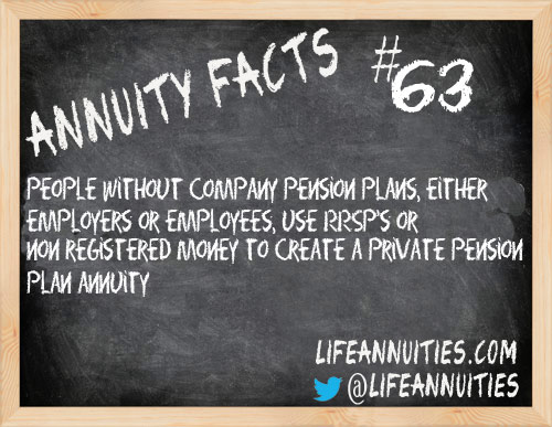 annuity facts 63