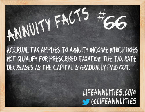 annuity facts 66