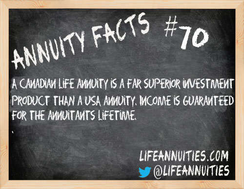 Annuity Facts #70