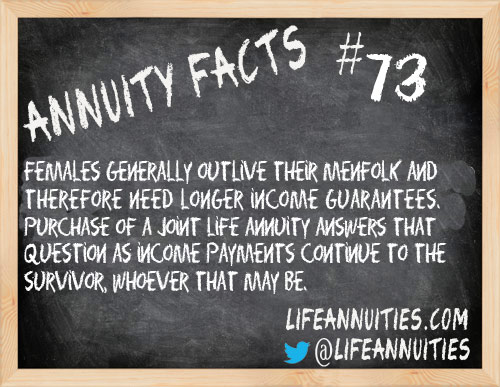 Annuity Facts #73