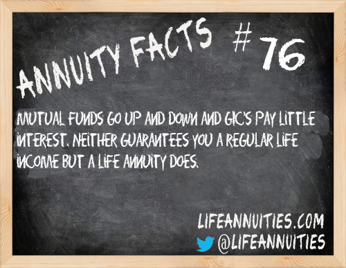 annuity facts 76