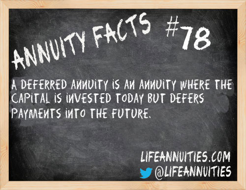 Annuity Facts #79