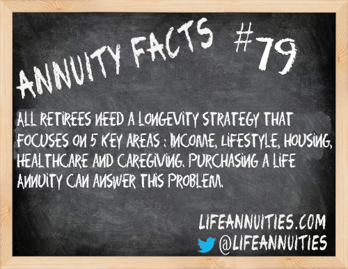 annuity facts 79