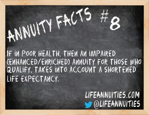 annuity facts 8