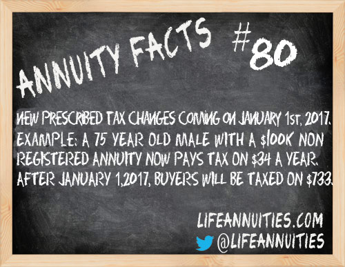 annuity facts 80
