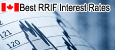 best rrif interest rates