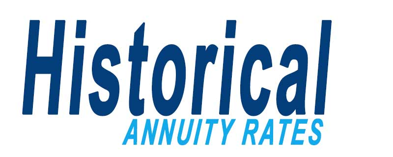 historical annuity rates