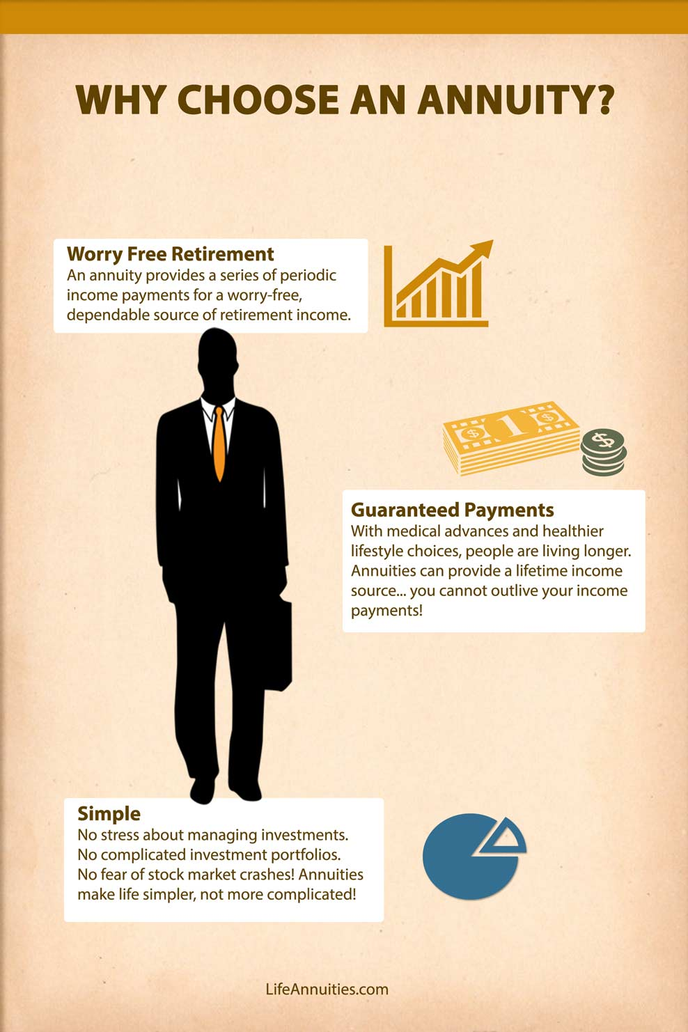Why Choose an Annuity?