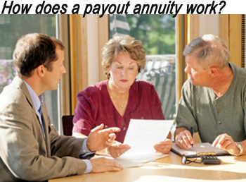 payout annuity how does it work