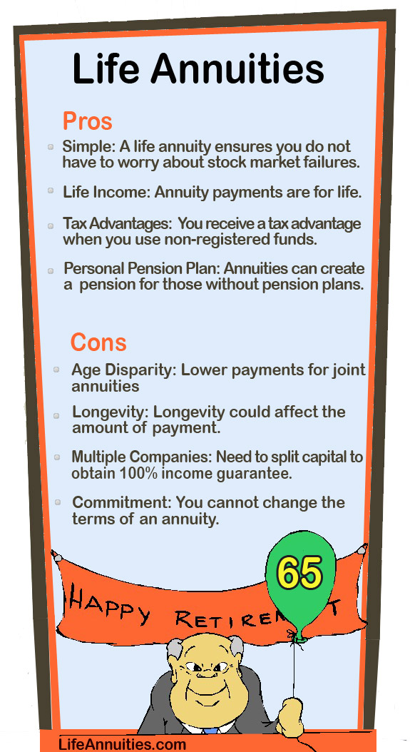pros and cons of life annuities